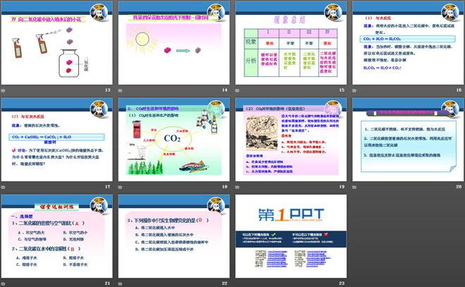 《二氧化碳的性质和用途》碳的世界PPT课件 - 第一PPT