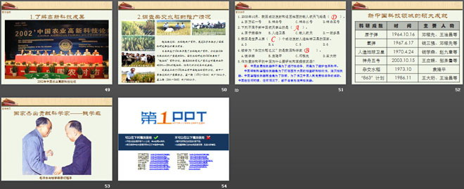 《科学技术的成就》科技文化与社会生活PPT课件3