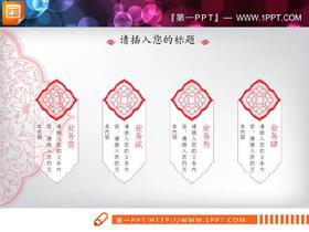 红色唯美中国风PPT图表大全