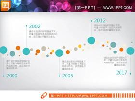 时尚动态彩色圆点PPT图表大全