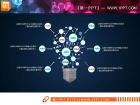 白色扁平化科技PPT图表大全