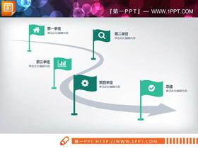 绿色扁平化实用工作总结PPT图表大全