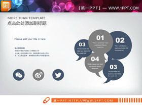 欧美蓝灰扁平化创业融资计划书PPT图表