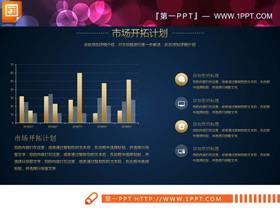 金色扁平化商业融资计划书PPT图表大全