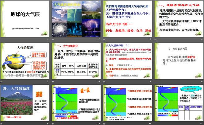 地球的大气层PPT