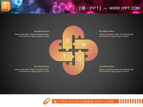 欧美橙色动态扁平化PPT图表大全