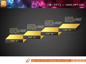 金色扁平化商务汇报PPT图表大全