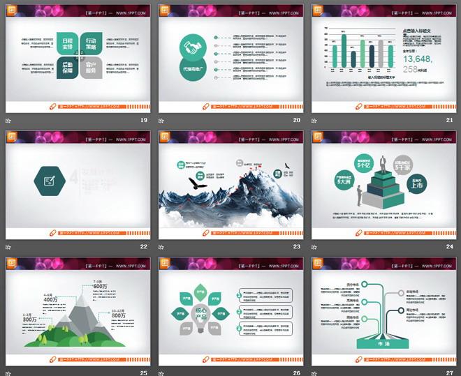 绿色动态扁平化商业融资计划书PPT图表