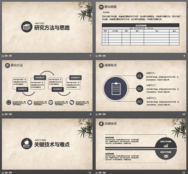 古典中国风毕业论文答辩PPT模板