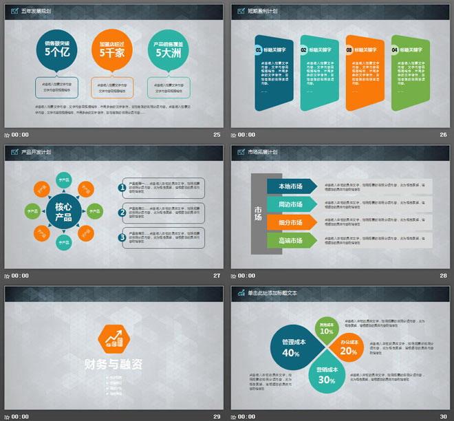 蓝色精致商业融资计划书PPT模板