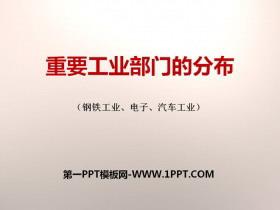 《重要工业部门的分布》PPT