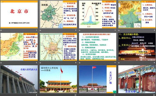 《北京市》PPT