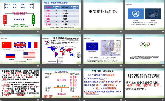 《全球化与不平衡发展》PPT