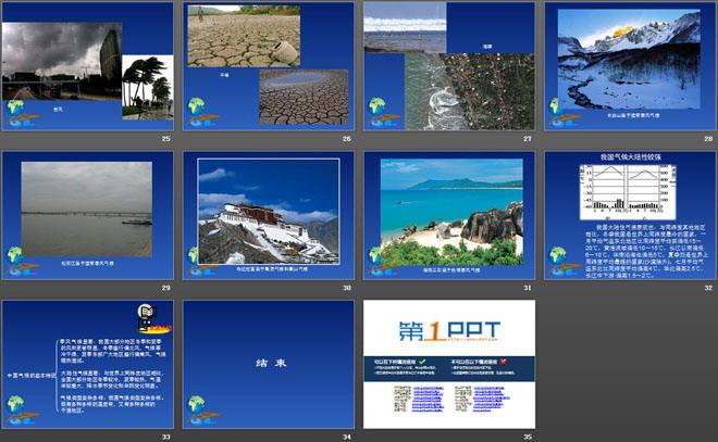 《气候基本特征》PPT