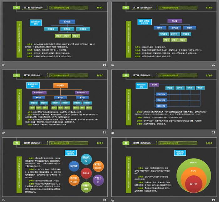 人力资源部内训之《组织管理实务》PPTtt娱乐官网平台