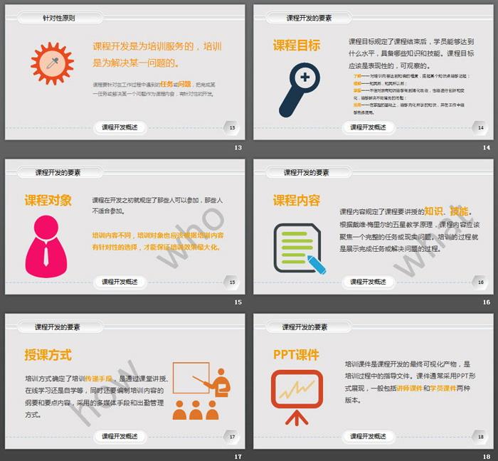 企业培训课程开发实务PPT课件下载