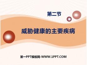 《威�{健康的主要疾病》PPT�n件