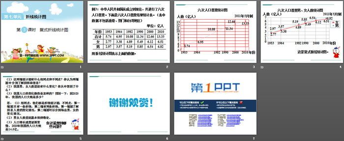 折线统计图ppt免费_《复式折线统计图》PPT - 第一PPT
