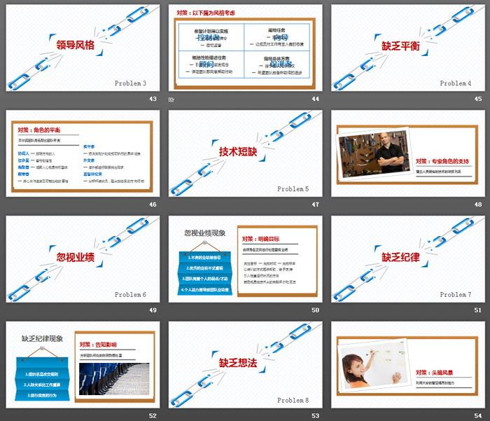 企业培训PPT:团队合作PPT下载