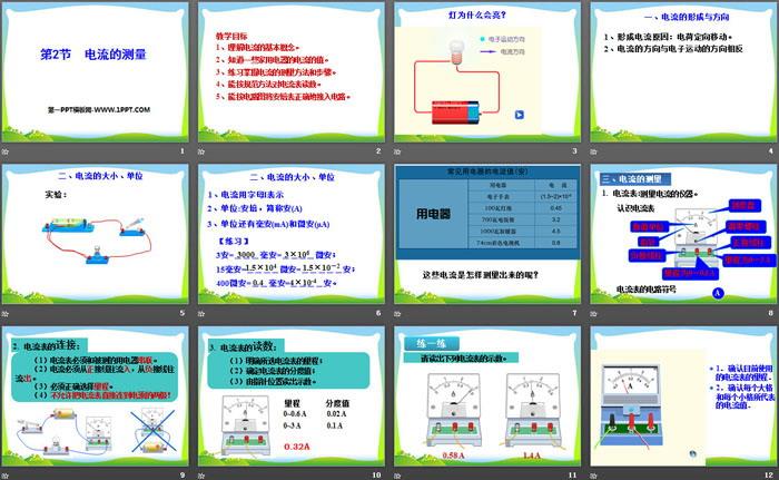 《电流的测量》PPT