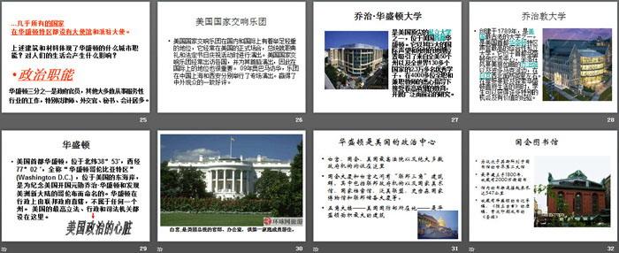 《美国政治的心脏:华盛顿》文明中心—城市PPT课件