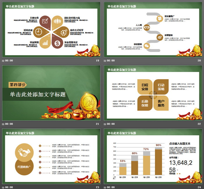 金币聚宝盆背景的投资理财PPT模板