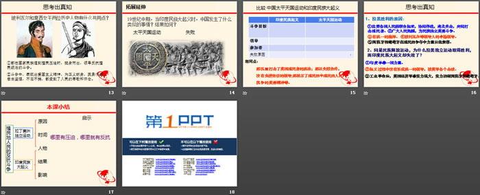 《殖民地人民的反抗斗争》PPT下载
