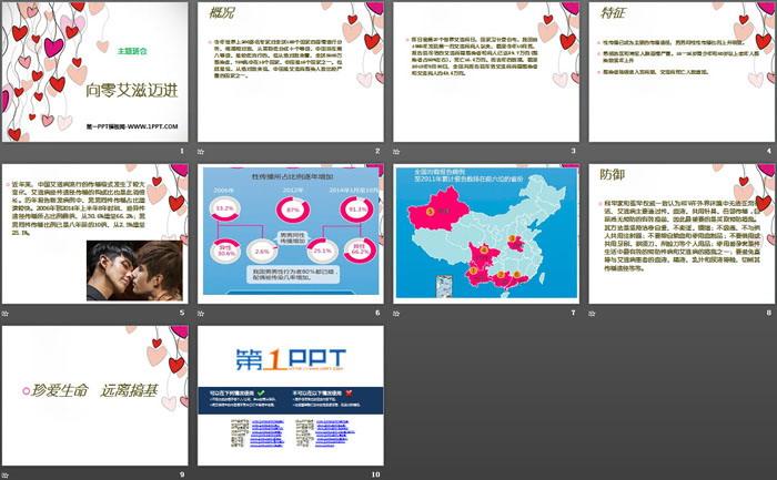 《向零艾滋迈进》PPT课件