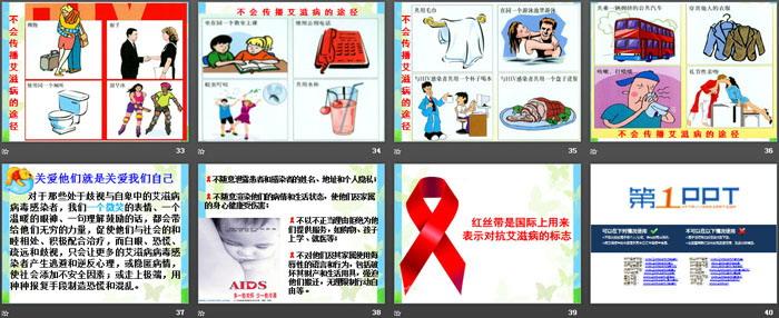 《艾滋病防治知识》PPT