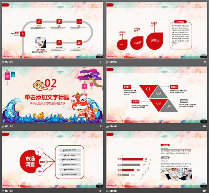 卡通舞狮背景的春节新年PPT模板