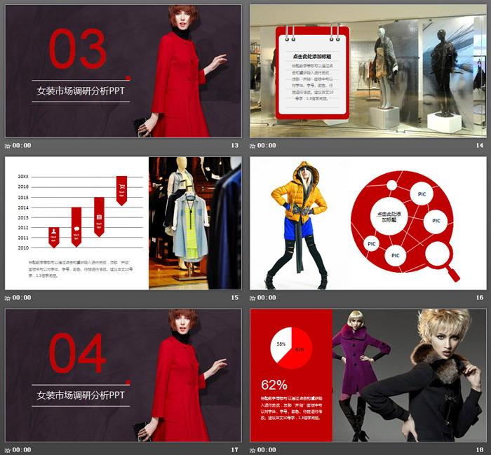 欧美时尚女装行业调研分析PPT模板