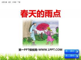 《春天的雨点》PPT下载