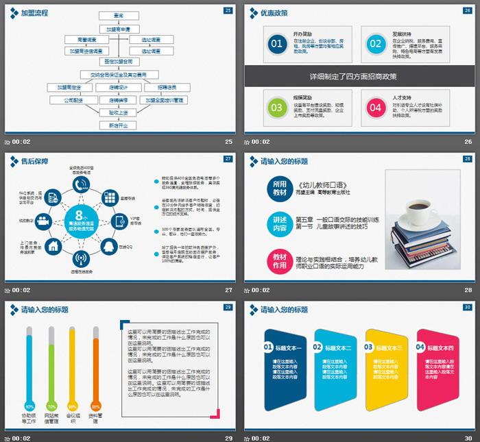 通用企业宣传产品介绍展示PPT模板