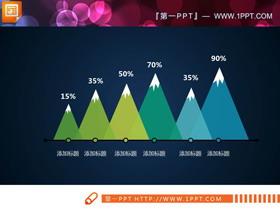 三角小山样式的PPT柱状图