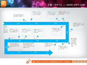 两张折叠样式的PPT时间轴素材