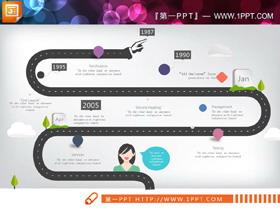 三张卡通扁平化马路PPT时间轴