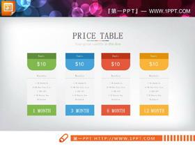 彩色收入对比PPT数据表格