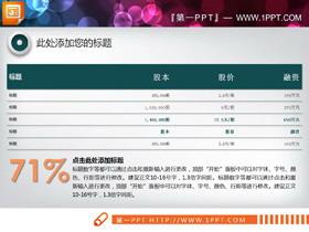 绿色财务统计PPT表格模板
