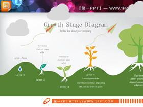 树木生长PPT图表