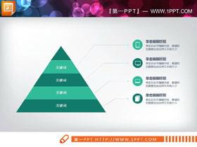 绿色简洁金字塔层级关系幻灯片图表