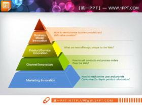 经典彩色立体金字塔PPT图表