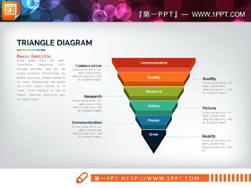 精致倒三角形状层级关系PPT图表
