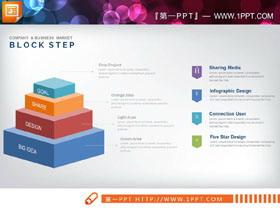 彩色精致方形叠加层级关系PPT图表