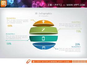 彩色微立体椭圆形层级关系PPT图表