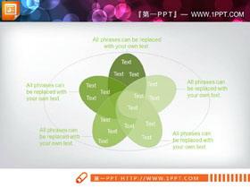 两张五项交叉关系文氏图PPT图表