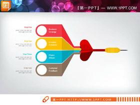 飞镖造型的四项聚合关系PPT图表