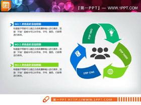 蓝绿三箭头循环关系PPT图表