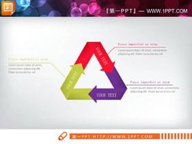 三角形三箭头循环关系PPT图表