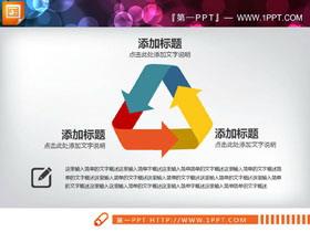 三角形循环关系PPT图表