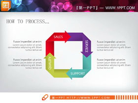 四色方形循环关系PPT图表